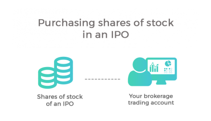 stock-purchase-flow_B-horizontal-SLIDES